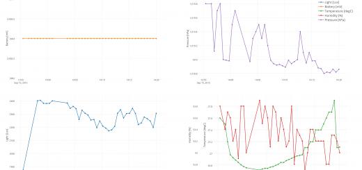 Arduino + nRF24L01+